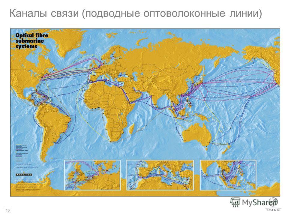 12 Каналы связи (подводные оптоволоконные линии)