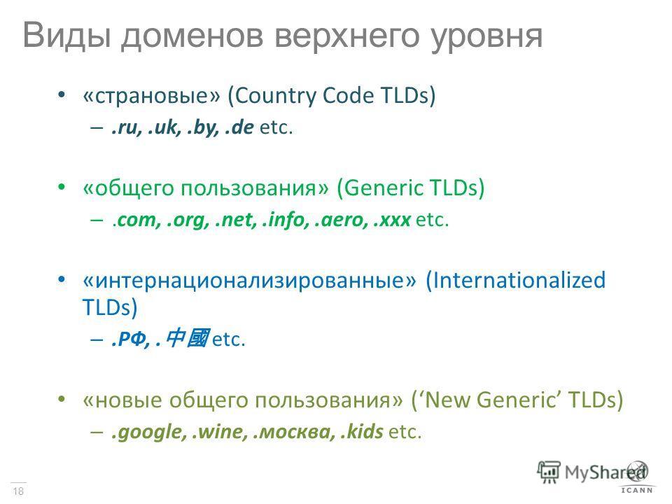 18 Виды доменов верхнего уровня «страновые» (Country Code TLDs) –.ru,.uk,.by,.de etc. «общего пользования» (Generic TLDs) –.com,.org,.net,.info,.aero,.xxx etc. «интернационализированные» (Internationalized TLDs) –.РФ,. etc. «новые общего пользования»