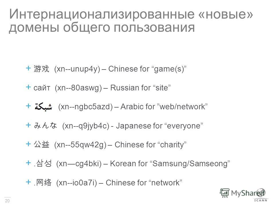 20 Интернационализированные «новые» домены общего пользования (xn--unup4y) – Chinese for game(s) сайт (xn--80aswg) – Russian for site (xn--ngbc5azd) – Arabic for web/network (xn--q9jyb4c) - Japanese for everyone (xn--55qw42g) – Chinese for charity. (