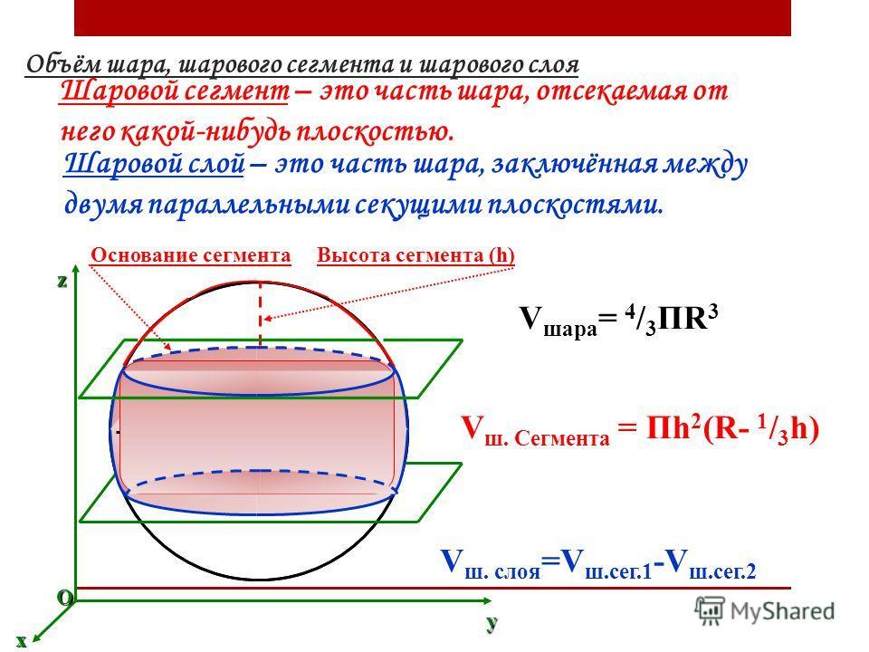 Объём шара, шарового сегмента и шарового слоя x yzO V шара = 4 / 3 ПR 3 Шаровой сегмент – это часть шара, отсекаемая от него какой-нибудь плоскостью. Шаровой слой – это часть шара, заключённая между двумя параллельными секущими плоскостями. V ш. Сегм