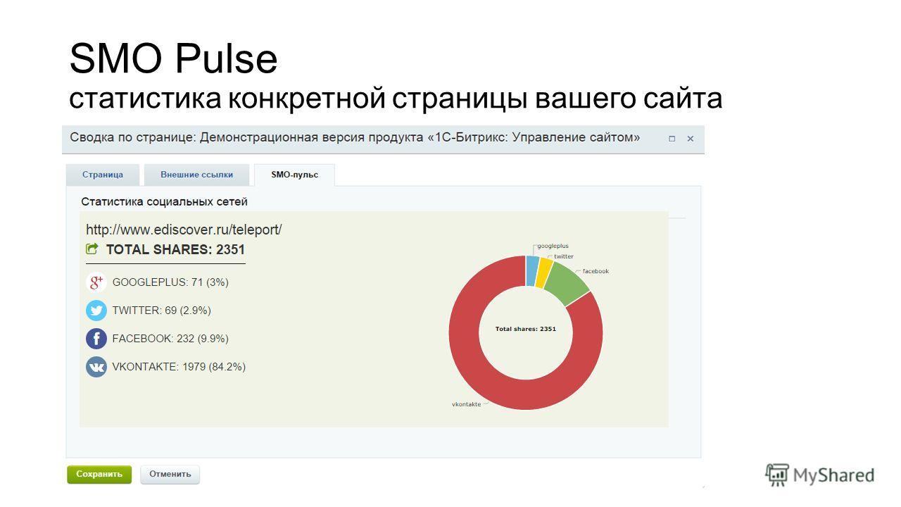 SMO Pulse статистика конкретной страницы вашего сайта