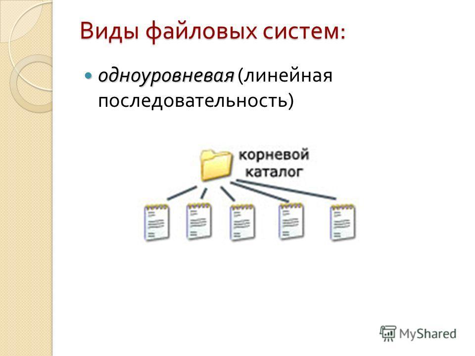Виды файловых систем : одноуровневая одноуровневая ( линейная последовательность )