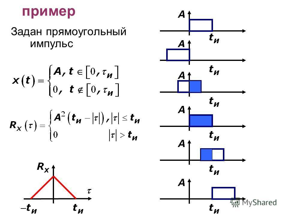 пример Задан прямоугольный импульс