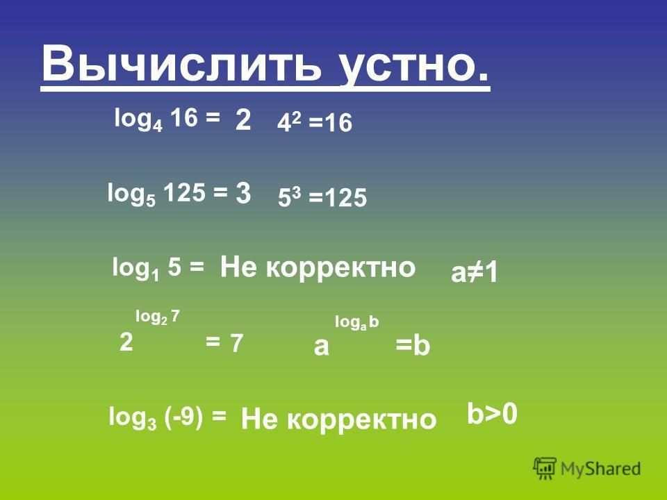 Вычислить устно. log 4 16 = log 5 125 = log 1 5 = 2 = log 3 (-9) = 4 2 =16 5 3 =125 a =b 2 3 Не корректно a1a1 b>0 log 2 7 7 log a b
