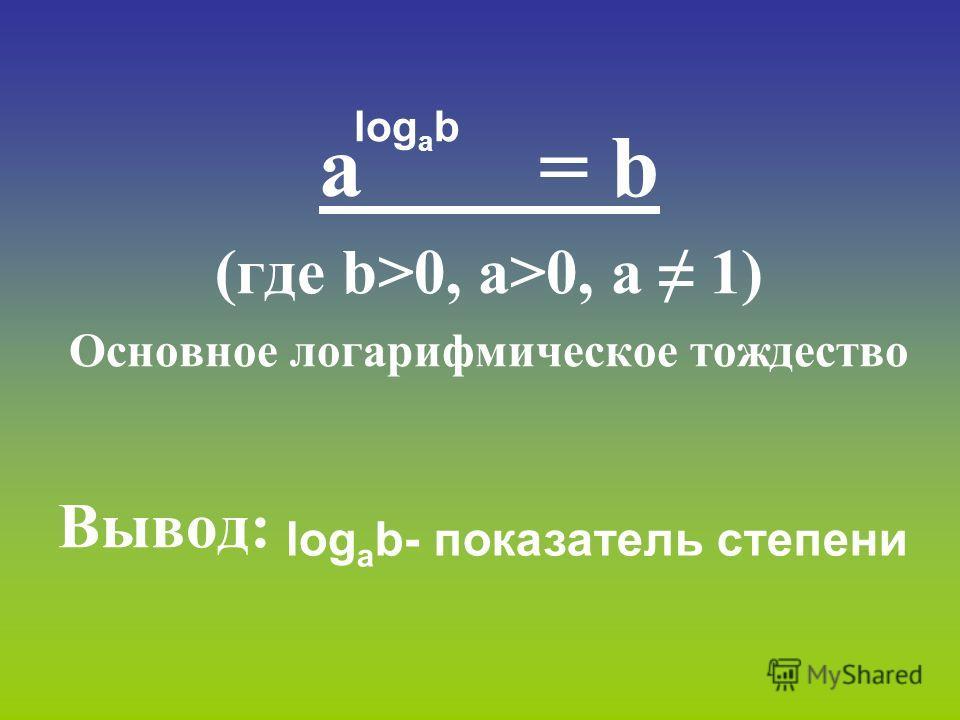 a = b (где b>0, a>0, a 1) Основное логарифмическое тождество Вывод: log a b log a b- показатель степени