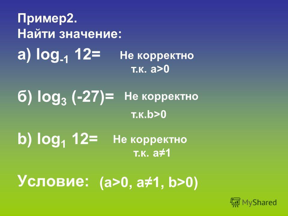 Пример 2. Найти значение: a) log -1 12= б) log 3 (-27)= b) log 1 12= Условие: Не корректно т.к. a>0 Не корректно т.к.b>0 Не корректно т.к. а 1 (a>0, a1, b>0)