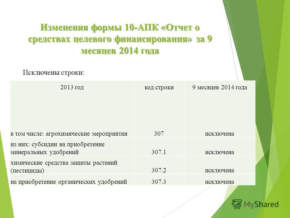 Изменения формы 10-АПК «Отчет о средствах целевого финансирования» за 9 месяцев 2014 года 2013 годкод строки 9 месяцев 2014 года в том числе: агрохимические мероприятия 307 исключена из них: субсидии на приобретение минеральных удобрений 307.1 исключ