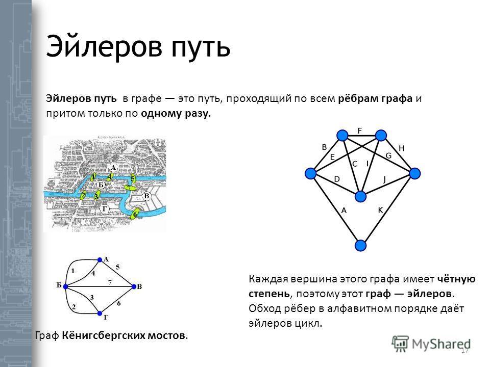 Эйлеров путь 17 Эйлеров путь в графе это путь, проходящий по всем рёбрам графа и притом только по одному разу. Граф Кёнигсбергских мостов. Каждая вершина этого графа имеет чётную степень, поэтому этот граф эйлеров. Обход рёбер в алфавитном порядке да