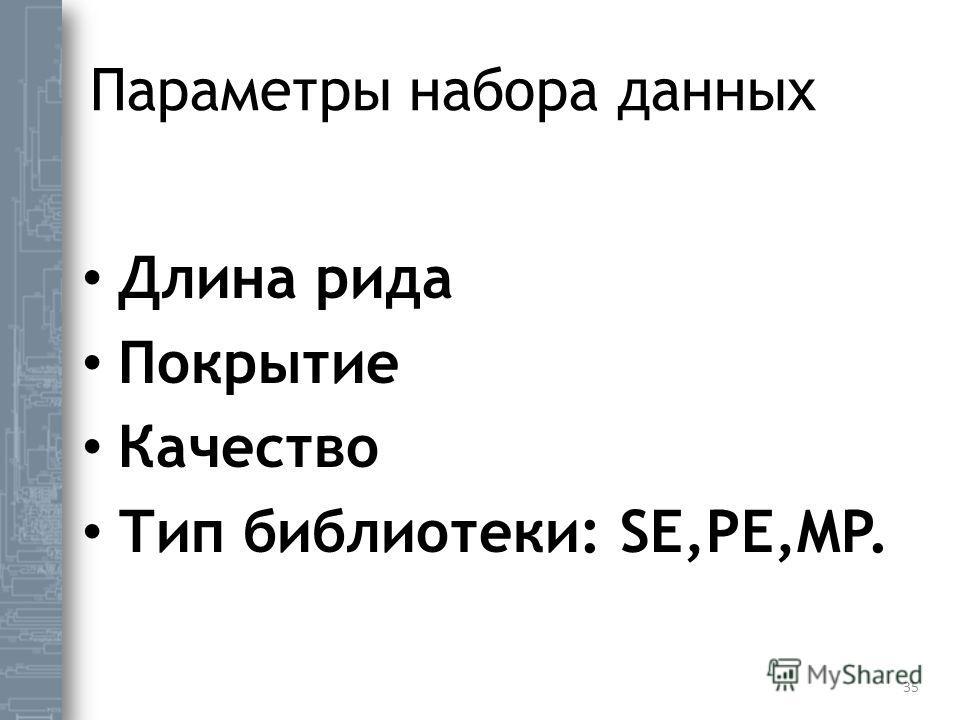 Параметры набора данных Длина рида Покрытие Качество Тип библиотеки: SE,PE,MP. 35