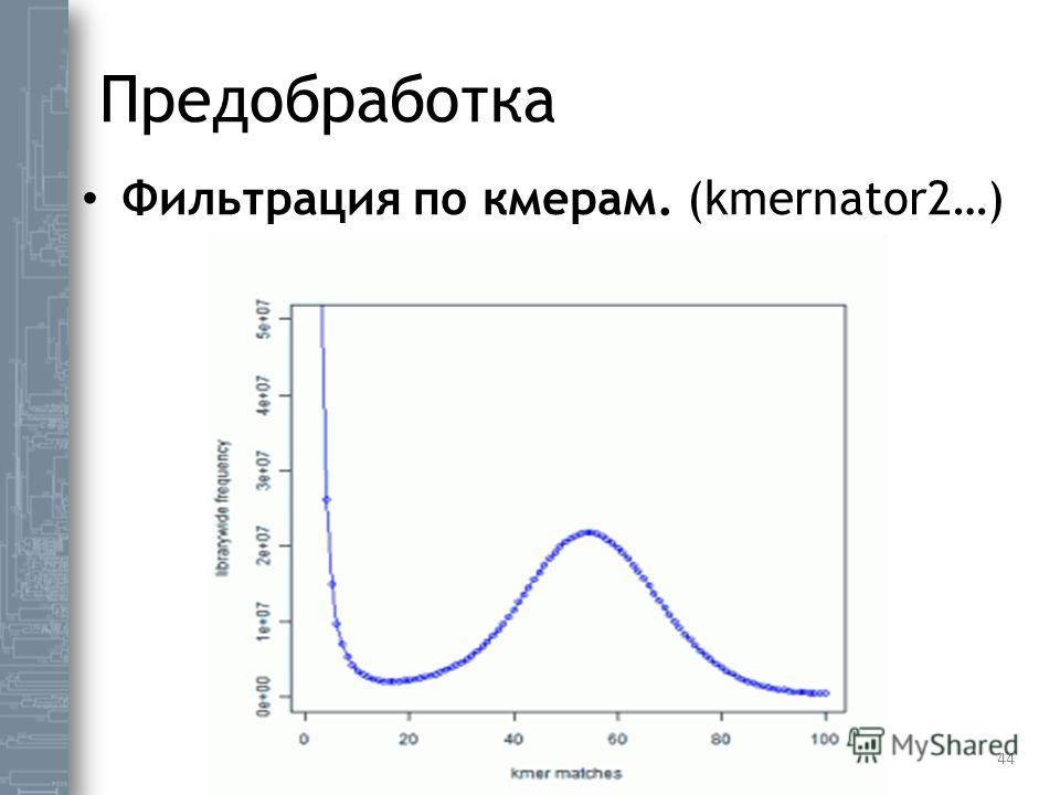 Предобработка Фильтрация по кмерам. (kmernator2…) 44