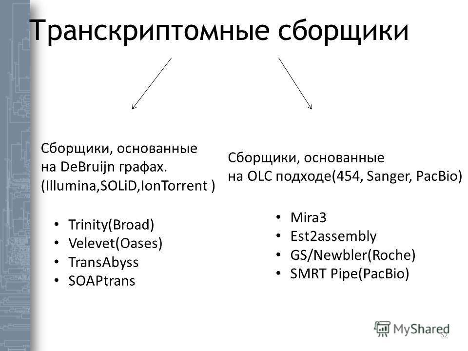 Транскриптомные сборщики 62 Сборщики, основанные на DeBruijn графах. (Illumina,SOLiD,IonTorrent ) Сборщики, основанные на OLC подходе(454, Sanger, PacBio) Trinity(Broad) Velevet(Oases) TransAbyss SOAPtrans Mira3 Est2assembly GS/Newbler(Roche) SMRT Pi