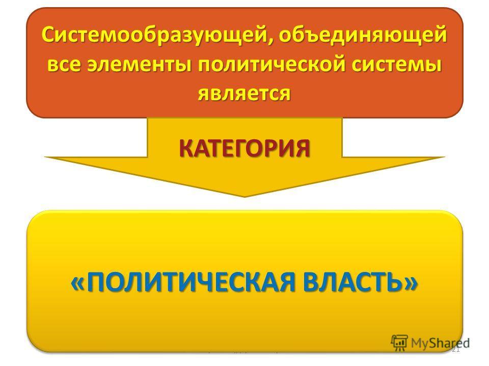 Теория государства и права 21 Системообразующей, объединяющей все элементы политической системы является «ПОЛИТИЧЕСКАЯ ВЛАСТЬ» КАТЕГОРИЯ