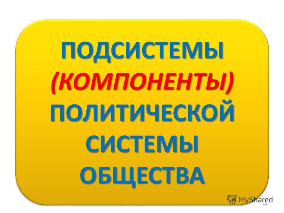 Теория государства и права 22 ПОДСИСТЕМЫ (КОМПОНЕНТЫ) ПОЛИТИЧЕСКОЙ СИСТЕМЫ ОБЩЕСТВА