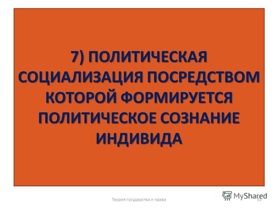 7) ПОЛИТИЧЕСКАЯ СОЦИАЛИЗАЦИЯ ПОСРЕДСТВОМ КОТОРОЙ ФОРМИРУЕТСЯ ПОЛИТИЧЕСКОЕ СОЗНАНИЕ ИНДИВИДА Теория государства и права 33