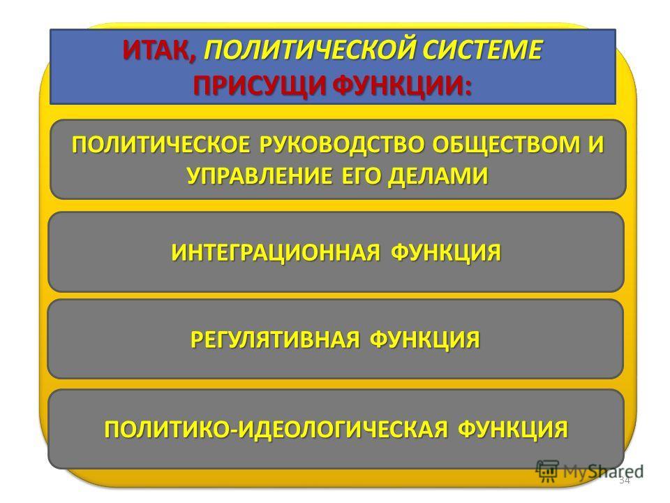Теория государства и права 34 ПОЛИТИЧЕСКОЕ РУКОВОДСТВО ОБЩЕСТВОМ И УПРАВЛЕНИЕ ЕГО ДЕЛАМИ ИНТЕГРАЦИОННАЯ ФУНКЦИЯ РЕГУЛЯТИВНАЯ ФУНКЦИЯ ПОЛИТИКО-ИДЕОЛОГИЧЕСКАЯ ФУНКЦИЯ ИТАК, ПОЛИТИЧЕСКОЙ СИСТЕМЕ ПРИСУЩИ ФУНКЦИИ: