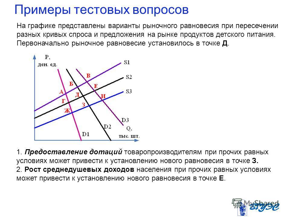 На графике представлены варианты рыночного равновесия при пересечении разных кривых спроса и предложения на рынке продуктов детского питания. Первоначально рыночное равновесие установилось в точке Д. Примеры тестовых вопросов 1. Предоставление дотаци