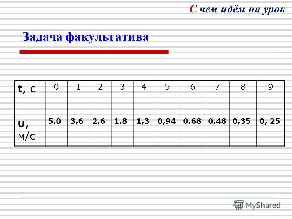 t, с 0123456789 υ, м/с 5,03,62,61,81,30,940,680,480,350, 25 С чем идём на урок Задача факультатива