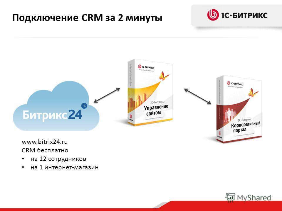 Подключение CRM за 2 минуты www.bitrix24. ru CRM бесплатно на 12 сотрудников на 1 интернет-магазин