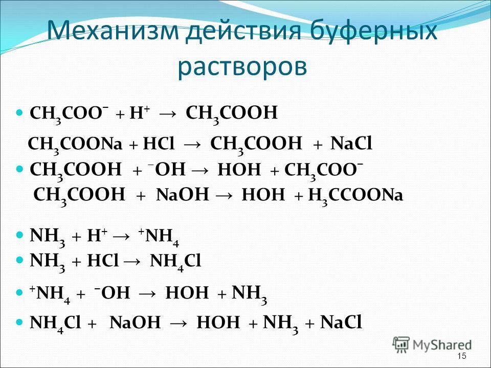 СН 3 СОО + Н + СН 3 СООН СН 3 СООNa + НCl СН 3 СООН + NaCl СН 3 СООН + ОН НОН + СН 3 СОО СН 3 СООН + Na ОН НОН + Н 3 СCООNa NН 3 + Н + + NH 4 NН 3 + НCl NH 4 Cl + NH 4 + OH НОН + NН 3 NH 4 Cl + NaOH НОН + NН 3 + NaCl 15 Механизм действия буферных рас