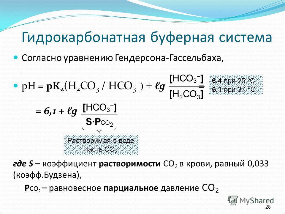 Согласно уравнению Гендерсона-Гассельбаха, рН = рК а (Н 2 СО 3 / НСО 3 – ) + g = = 6,1 + g где S – коэффициент растворимости СО 2 в крови, равный 0,033 (коэфф.Будзена), P СО 2 – равновесное парциальное давление СО 2 28 [НСО 3 – ] [Н 2 СО 3 ] [НСО 3 –