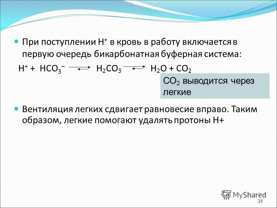 При поступлении Н + в кровь в работу включается в первую очередь бикарбонатная буферная система: Н + + НСО 3 – Н 2 СО 3 Н 2 О + СО 2 Вентиляция легких сдвигает равновесие вправо. Таким образом, легкие помогают удалять протоны Н+ 31 СО 2 выводится чер