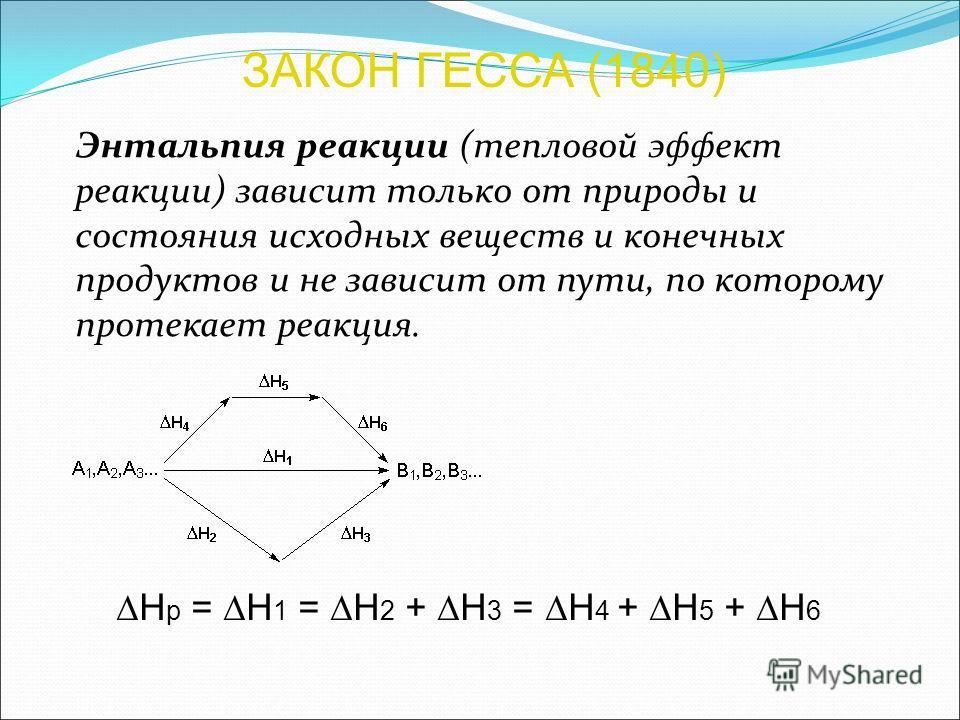 Энтальпия реакции (тепловой эффект реакции) зависит только от природы и состояния исходных веществ и конечных продуктов и не зависит от пути, по которому протекает реакция. ЗАКОН ГЕССА (1840) Н р = Н 1 = Н 2 + Н 3 = Н 4 + Н 5 + Н 6
