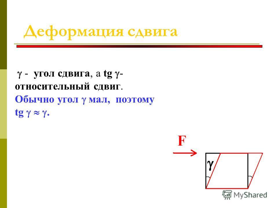 Деформация сдвига - угол сдвига, а tg - относительный сдвиг. Обычно угол мал, поэтому tg.