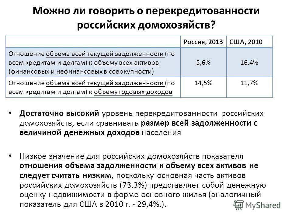 Можно ли говорить о перекредитованности российских домохозяйств? Достаточно высокий уровень перекредитованности российских домохозяйств, если сравнивать размер всей задолженности с величиной денежных доходов населения Низкое значение для российских д
