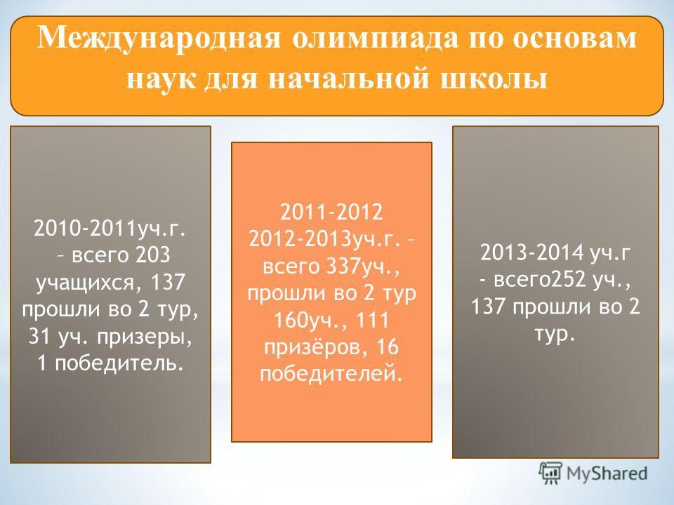 Международная олимпиада по основам наук для начальной школы 2010-2011 уч.г. – всего 203 учащихся, 137 прошли во 2 тур, 31 уч. призеры, 1 победитель. 2011-2012 2012-2013 уч.г. – всего 337 уч., прошли во 2 тур 160 уч., 111 призёров, 16 победителей. 201