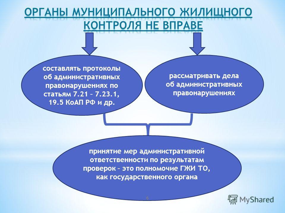 составлять протоколы об административных правонарушениях по статьям 7.21 – 7.23.1, 19.5 КоАП РФ и др. рассматривать дела об административных правонарушениях принятие мер административной ответственности по результатам проверок – это полномочие ГЖИ ТО