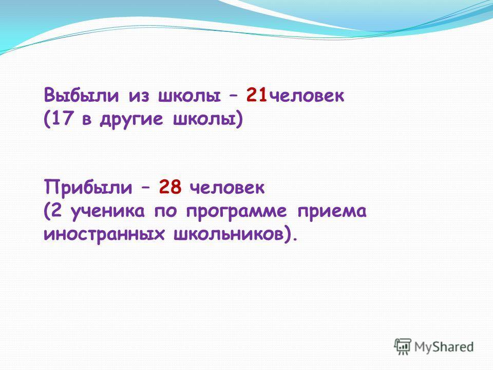Выбыли из школы – 21 человек (17 в другие школы) Прибыли – 28 человек (2 ученика по программе приема иностранных школьников).