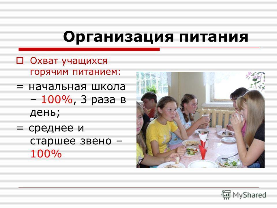 Организация питания Охват учащихся горячим питанием: = начальная школа – 100%, 3 раза в день; = среднее и старшее звено – 100%