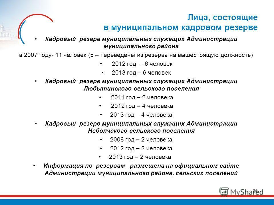 Лица, состоящие в муниципальном кадровом резерве Кадровый резерв муниципальных служащих Администрации муниципального района в 2007 году- 11 человек (5 – переведены из резерва на вышестоящую должность) 2012 год – 6 человек 2013 год – 6 человек Кадровы