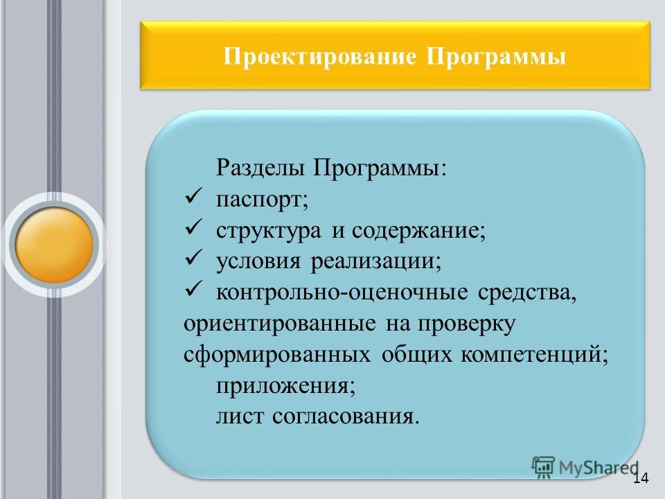 Проектирование Программы Разделы Программы: паспорт; структура и содержание; условия реализации; контрольно-оценочные средства, ориентированные на проверку сформированных общих компетенций; приложения; лист согласования. 14