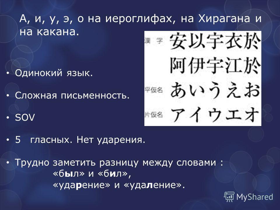 А, и, у, э, о на иероглифах, на Хирагана и на какана. Одинокий язык. Сложная письменность. SOV 5 гласных. Нет ударения. Трудно заметить разницу между словами : «был» и «бил», «ударение» и «удаление».