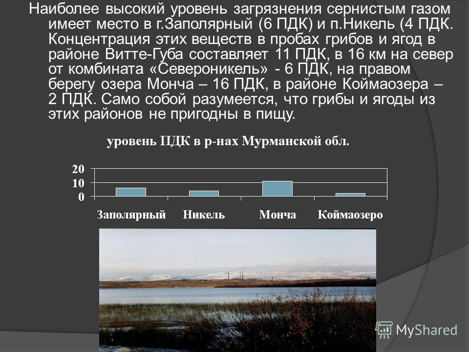 Наиболее высокий уровень загрязнения сернистым газом имеет место в г.Заполярный (6 ПДК) и п.Никель (4 ПДК. Концентрация этих веществ в пробах грибов и ягод в районе Витте-Губа составляет 11 ПДК, в 16 км на север от комбината «Североникель» - 6 ПДК, н