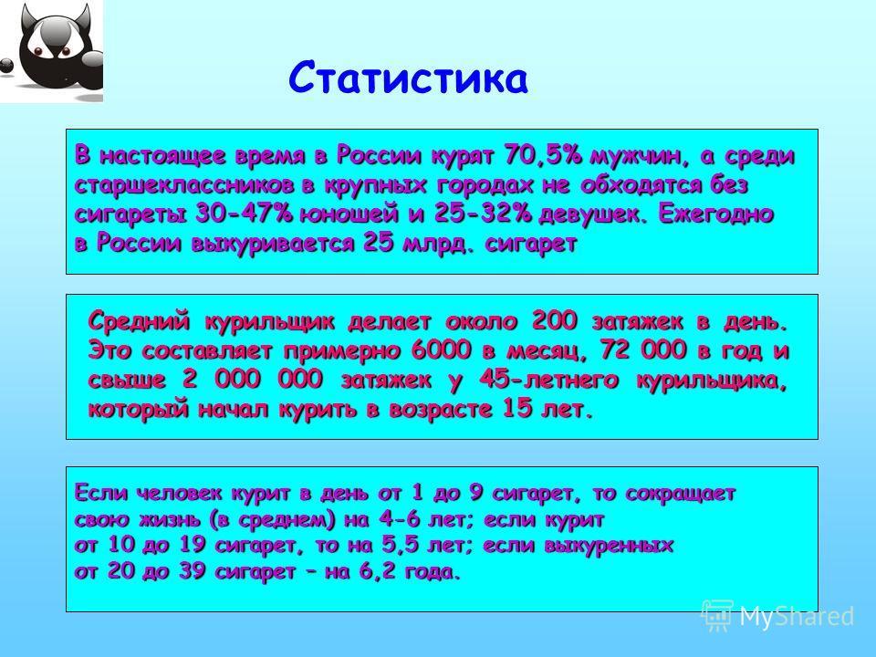 В настоящее время в России курят 70,5% мужчин, а среди старшеклассников в крупных городах не обходятся без сигареты 30-47% юношей и 25-32% девушек. Ежегодно в России выкуривается 25 млрд. сигарет Статистика Средний курильщик делает около 200 затяжек