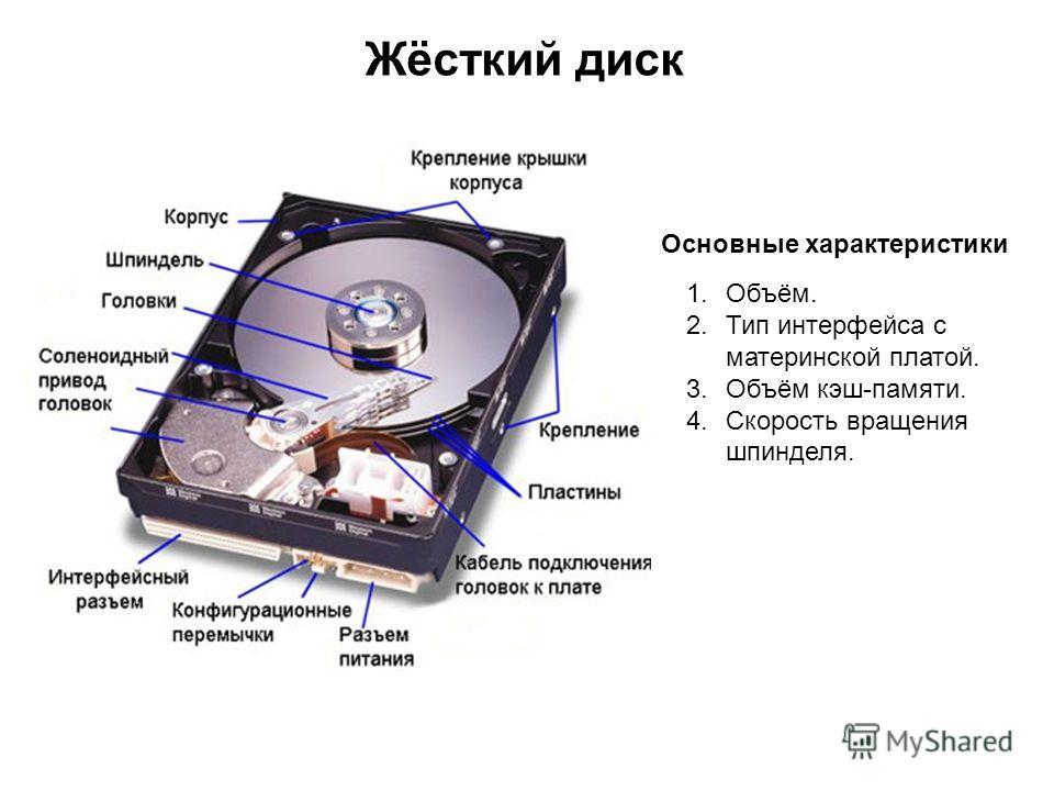Жёсткий диск Основные характеристики 1.Объём. 2. Тип интерфейса с материнской платой. 3.Объём кэш-памяти. 4. Скорость вращения шпинделя.