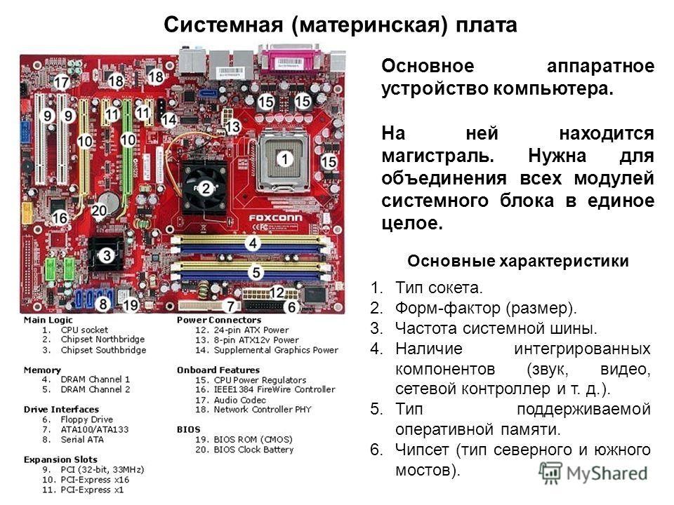 Системная (материнская) плата Основные характеристики 1. Тип сокета. 2.Форм-фактор (размер). 3. Частота системной шины. 4. Наличие интегрированных компонентов (звук, видео, сетевой контроллер и т. д.). 5. Тип поддерживаемой оперативной памяти. 6. Чип