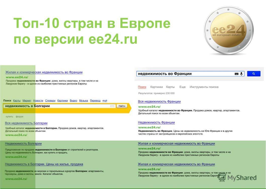 Топ-10 стран в Европе по версии ee24.ru