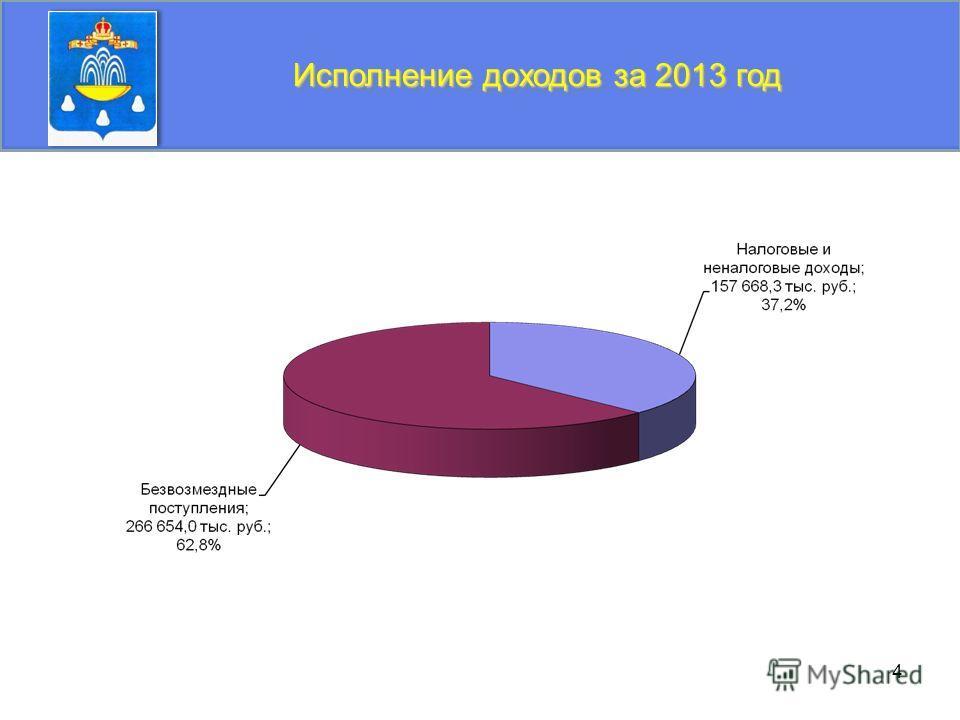 4 Исполнение доходов за 2013 год