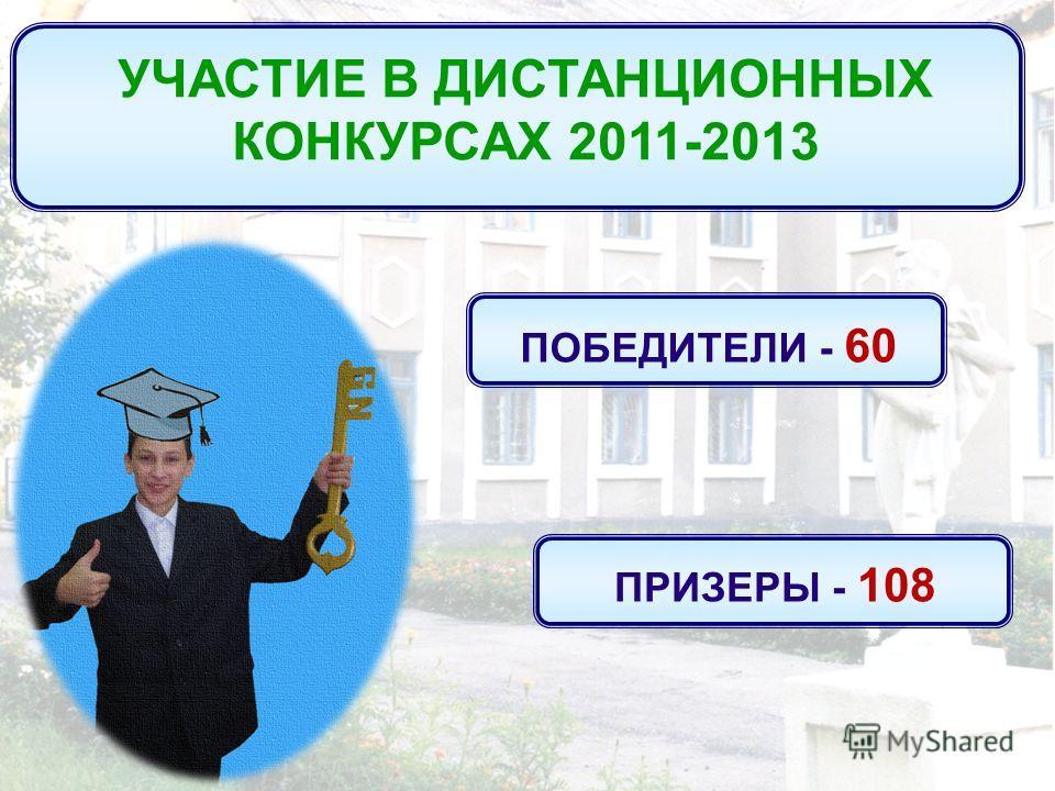 УЧАСТИЕ В ДИСТАНЦИОННЫХ КОНКУРСАХ 2011-2013 ПОБЕДИТЕЛИ - 60 ПРИЗЕРЫ - 108