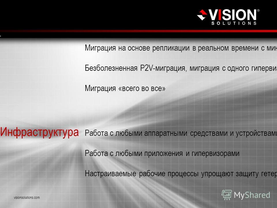 Double-Take 7.0 visionsolutions.com Миграция на основе репликации в реальном времени с минимальным временем простоя Безболезненная P2V-миграция, миграция с одного гипервизора на другой и миграция физической инфраструктуры в облако Миграция «всего во