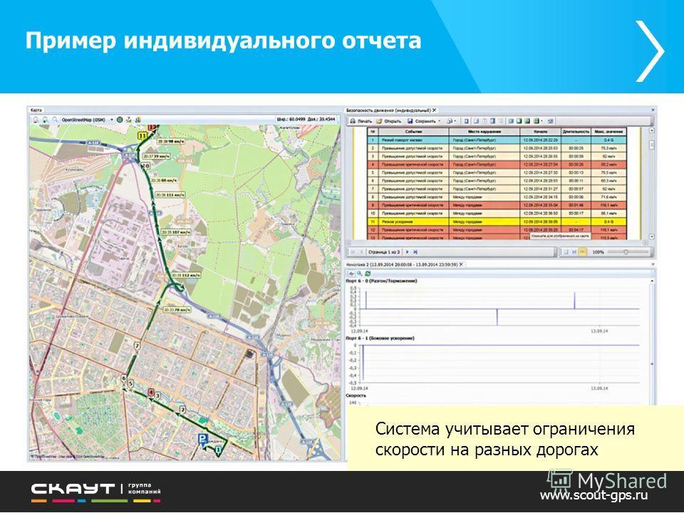 Система учитывает ограничения скорости на разных дорогах www.scout-gps.ru Пример индивидуального отчета