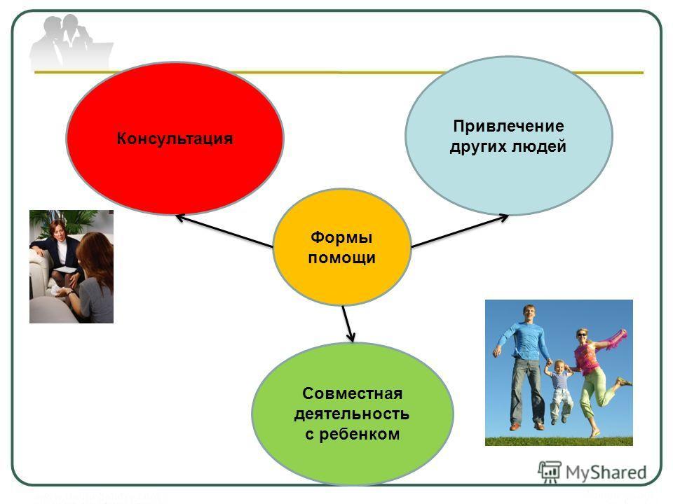 Формы помощи Совместная деятельность с ребенком Консультация Привлечение других людей