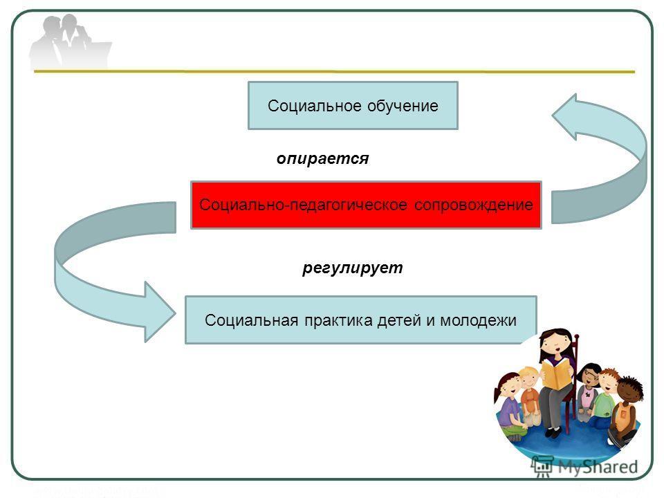 Социальная практика детей и молодежи Социальное обучение Социально-педагогическое сопровождение опирается регулирует