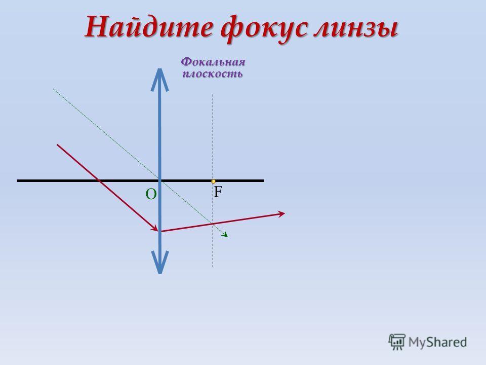 F О Найдите фокус линзы Фокальная плоскость