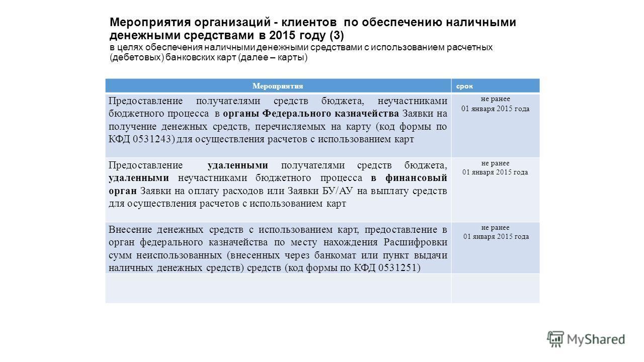 Мероприятия срок Предоставление получателями средств бюджета, неучастниками бюджетного процесса в органы Федерального казначейства Заявки на получение денежных средств, перечисляемых на карту (код формы по КФД 0531243) для осуществления расчетов с ис