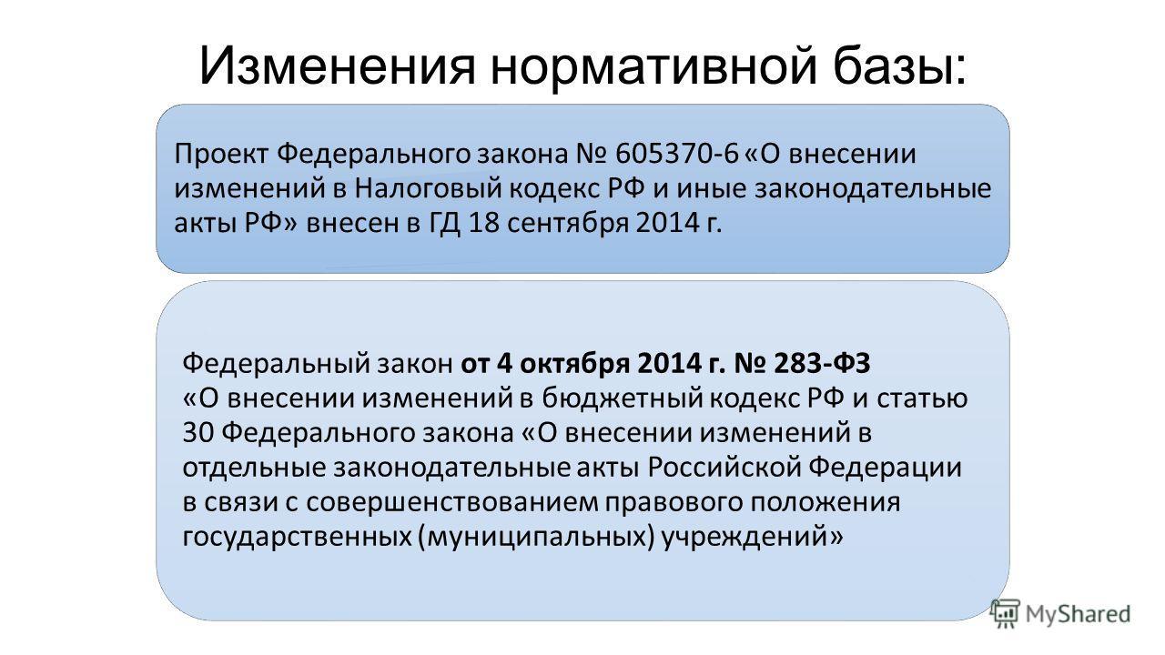 Изменения нормативной базы: Проект Федерального закона 605370-6 «О внесении изменений в Налоговый кодекс РФ и иные законодательные акты РФ» внесен в ГД 18 сентября 2014 г. Федеральный закон от 4 октября 2014 г. 283-ФЗ «О внесении изменений в бюджетны