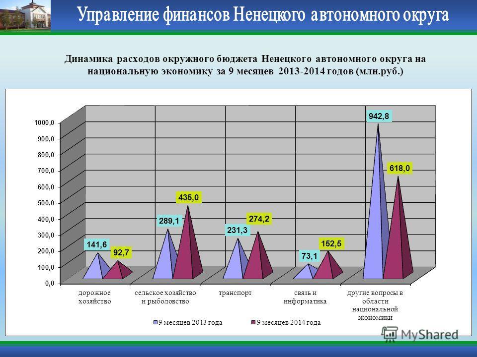 Динамика расходов окружного бюджета Ненецкого автономного округа на национальную экономику за 9 месяцев 2013-2014 годов (млн.руб.)